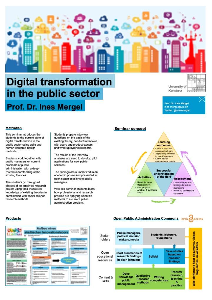 Transfer Lehre_DigitalTransformation_Mergel